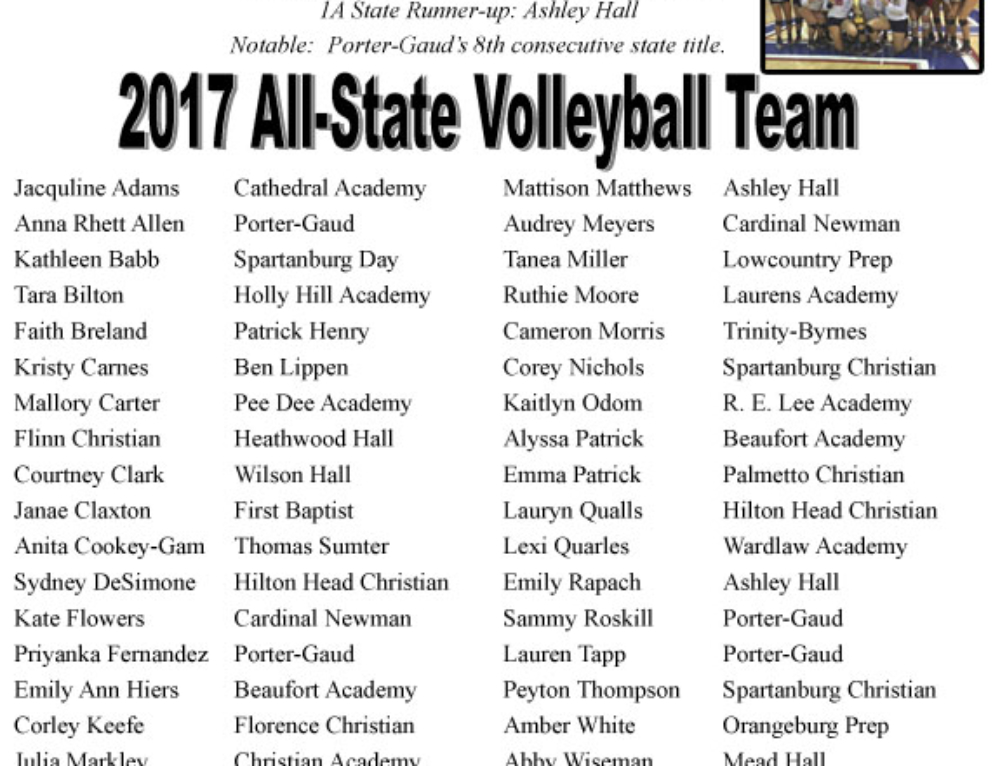 Volleyball Results and All-State Team